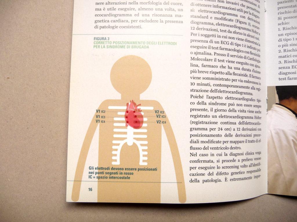 Cardio 10